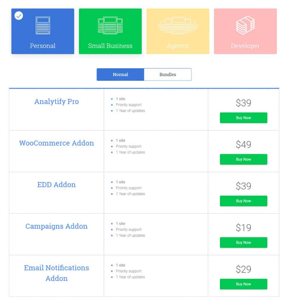 Analytify Review: Is It The Best Google Analytics Plugin For WordPress? 7