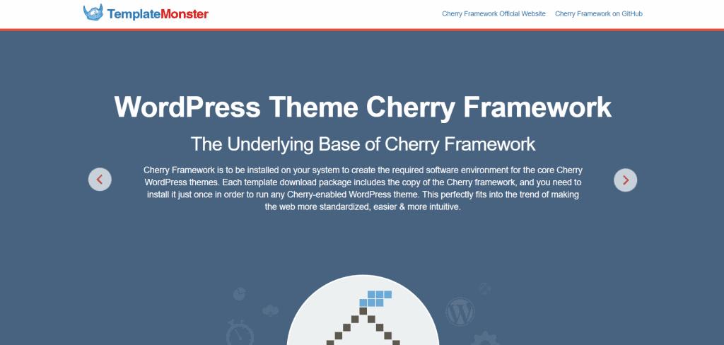 12 Best WordPress Theme Framework of 2020 21